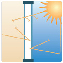 Low emissivity glass in Phoenix