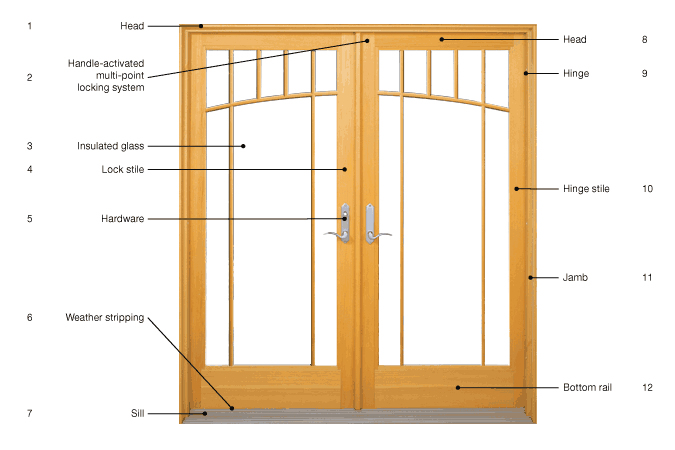 Door components k j windows in phoenix az for Exterior door frame parts
